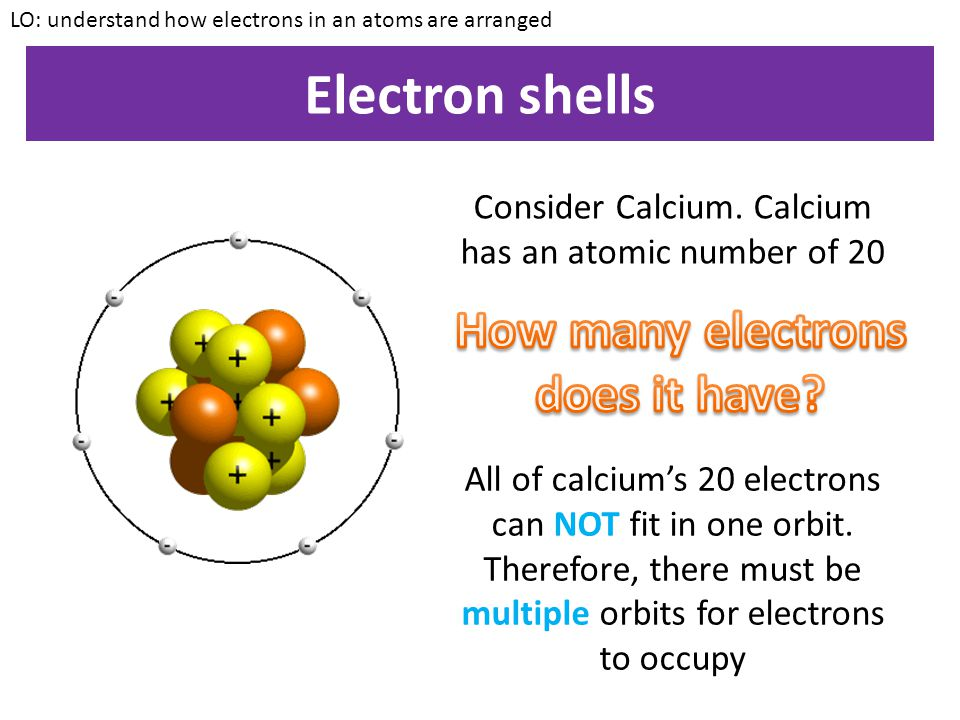 Consider Calcium. Calcium has an atomic number of 20