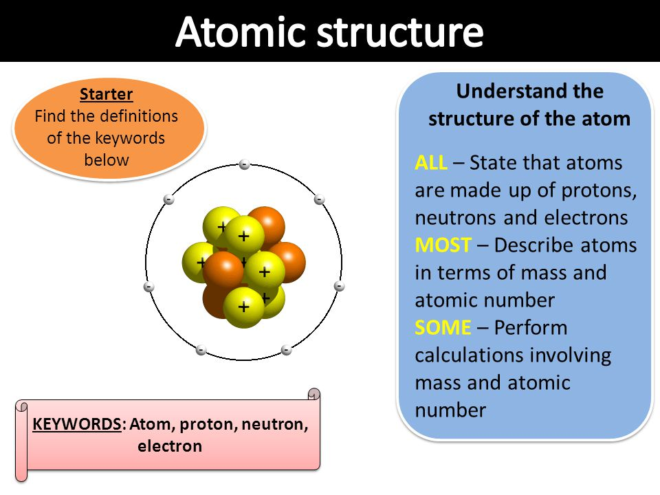 Understand the structure of the atom KEYWORDS: Atom, proton, neutron,