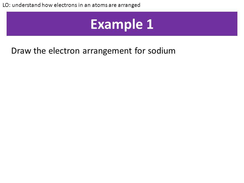 Example 1 Draw the electron arrangement for sodium