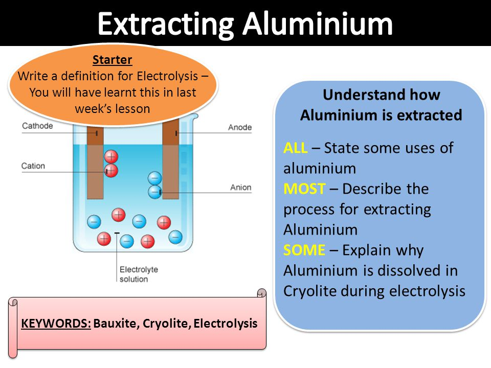 Extracting Aluminium Understand how Aluminium is extracted