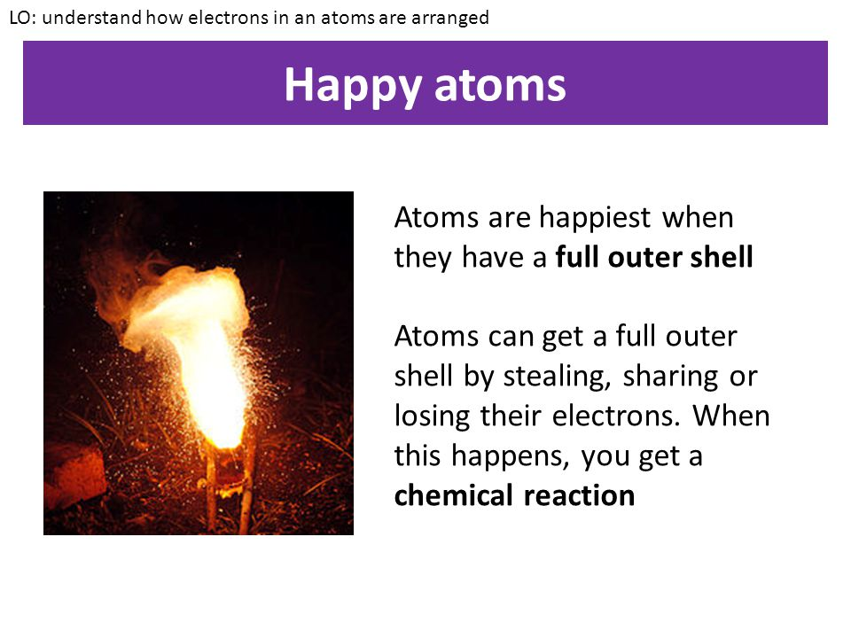Happy atoms Atoms are happiest when they have a full outer shell