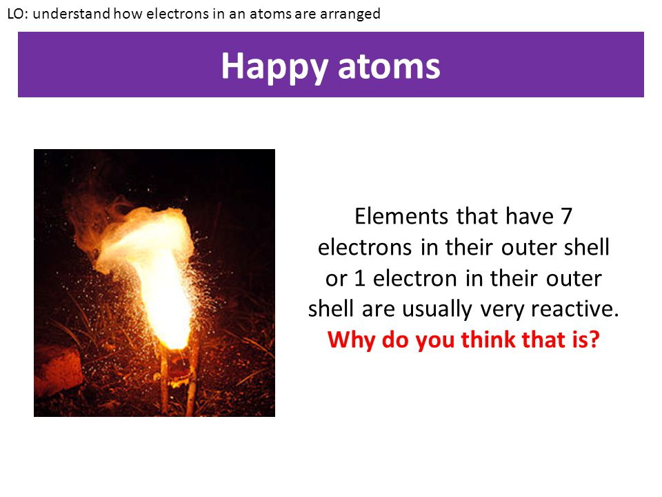 LO: understand how electrons in an atoms are arranged