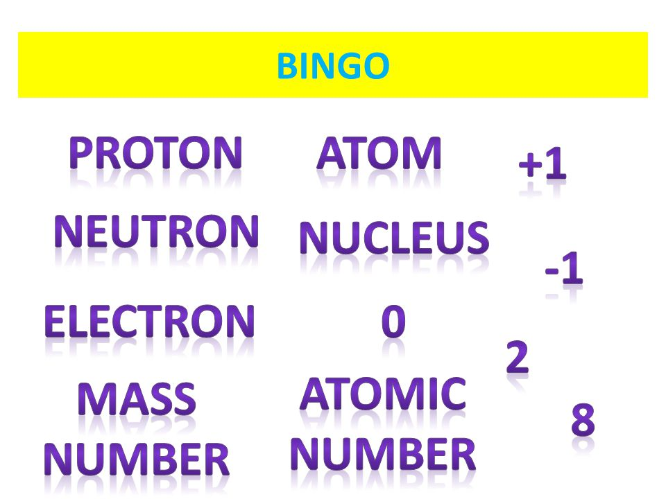proton atom +1 neutron nucleus -1 electron 2 ATOMIC MASS 8 NUMBER