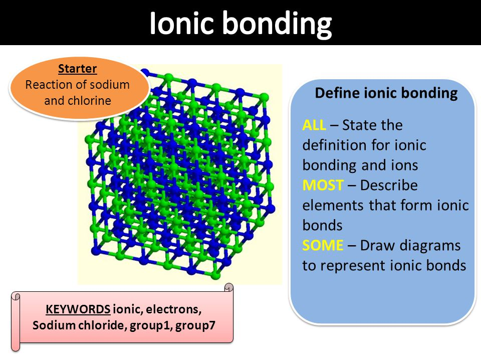 KEYWORDS ionic, electrons, Sodium chloride, group1, group7