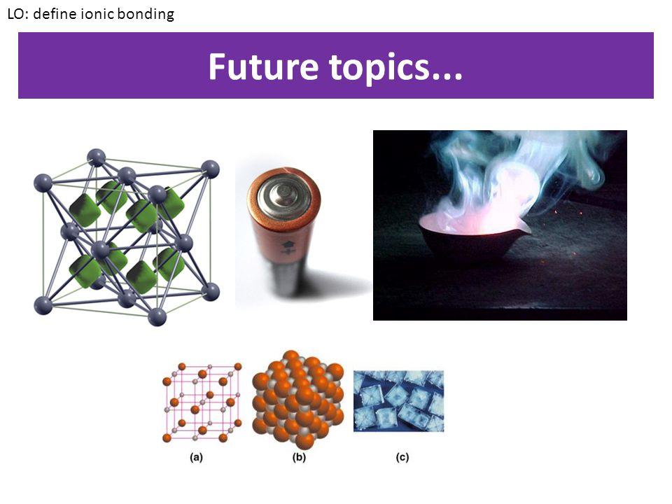 LO: define ionic bonding