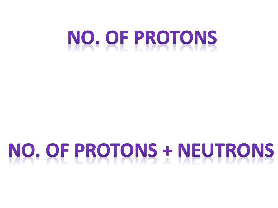 No. of protons + neutrons