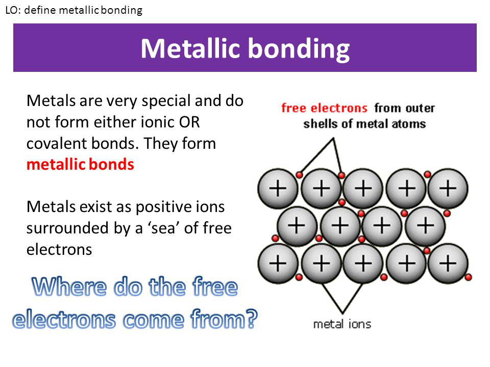 Metallic bonding Where do the free electrons come from