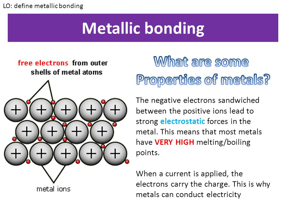 Metallic bonding What are some Properties of metals