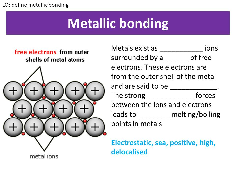 LO: define metallic bonding