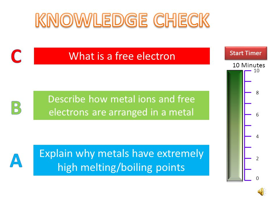 KNOWLEDGE CHECK C B A What is a free electron
