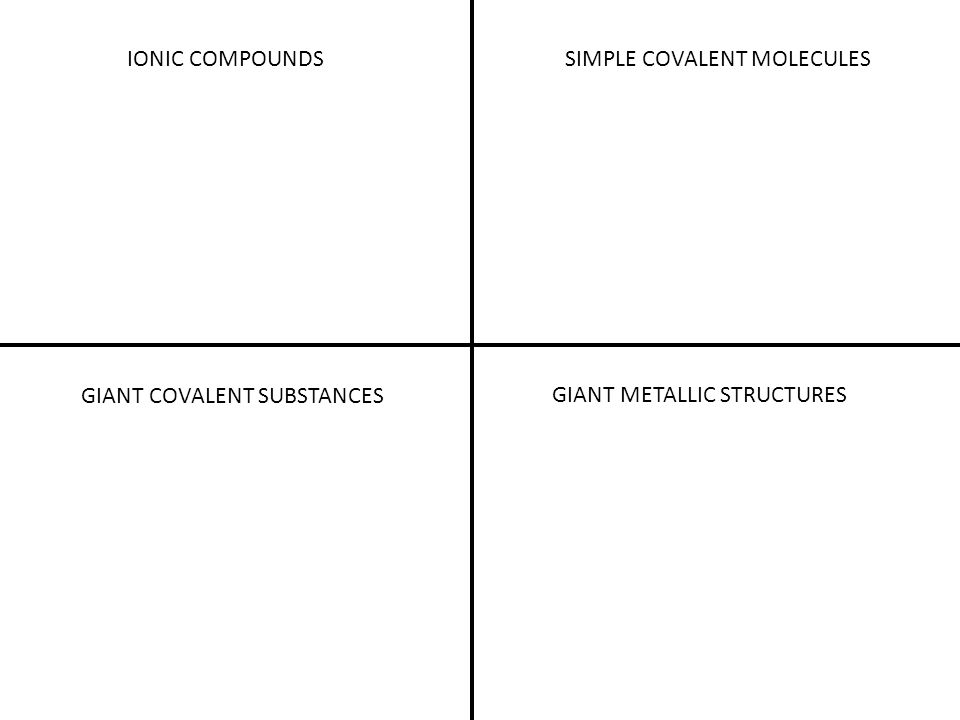 IONIC COMPOUNDS SIMPLE COVALENT MOLECULES GIANT COVALENT SUBSTANCES GIANT METALLIC STRUCTURES