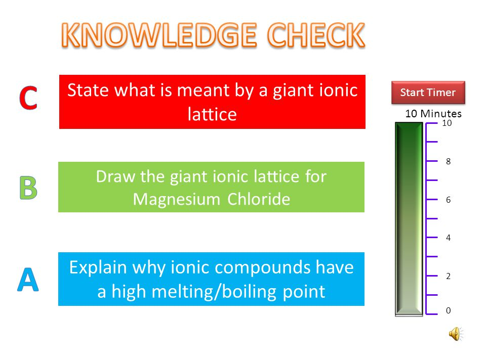 KNOWLEDGE CHECK C B A State what is meant by a giant ionic lattice