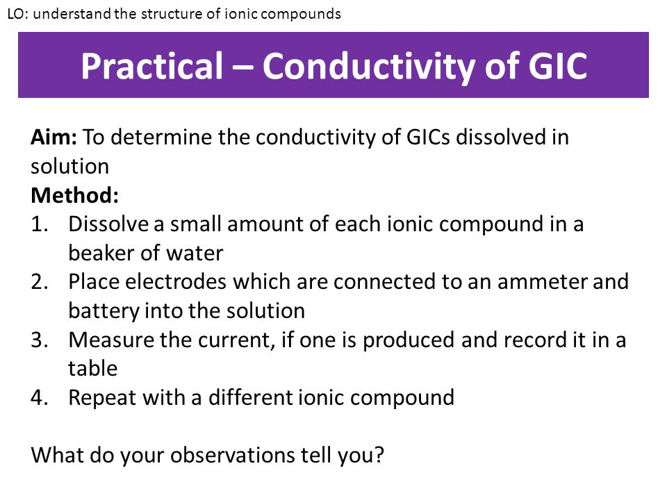 Practical – Conductivity of GIC