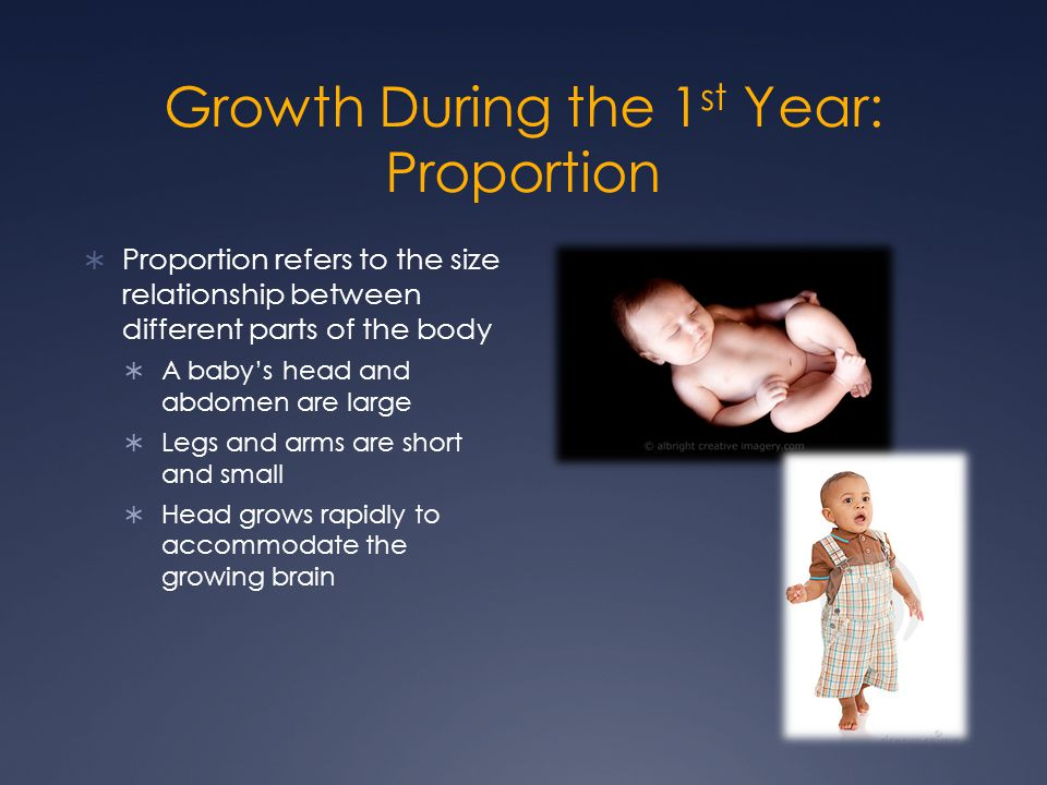 Growth During the 1st Year: Proportion