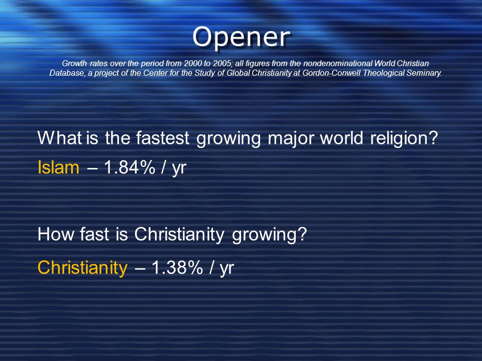 Opener What is the fastest growing major world religion