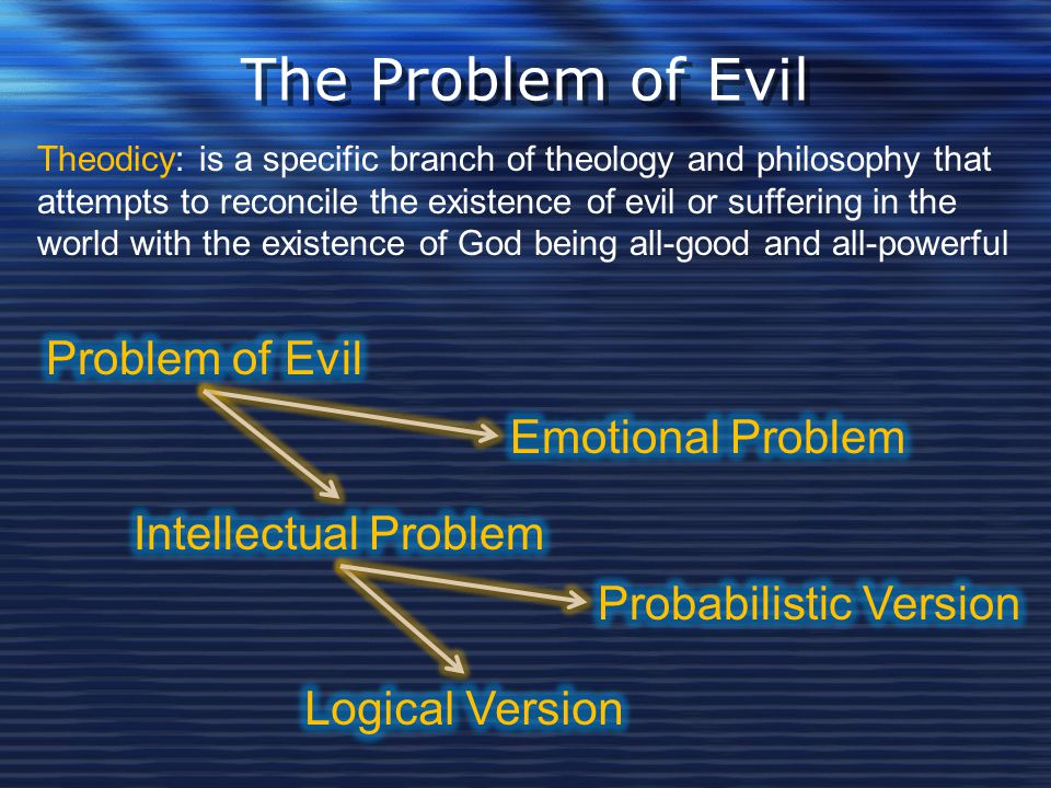 The Problem of Evil Problem of Evil Emotional Problem