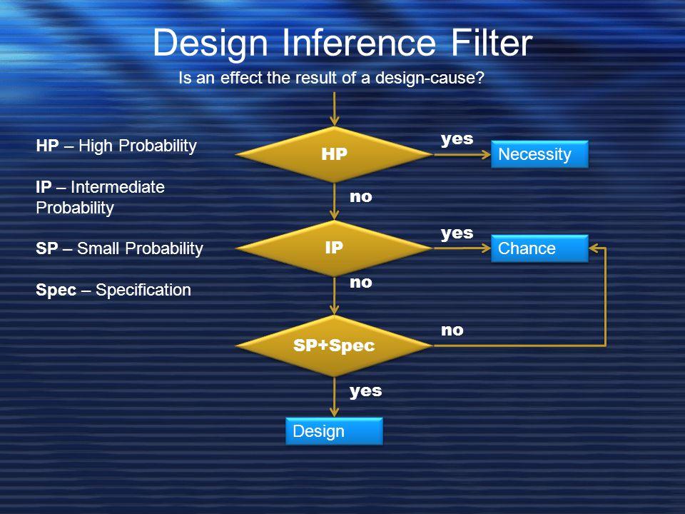 Design Inference Filter