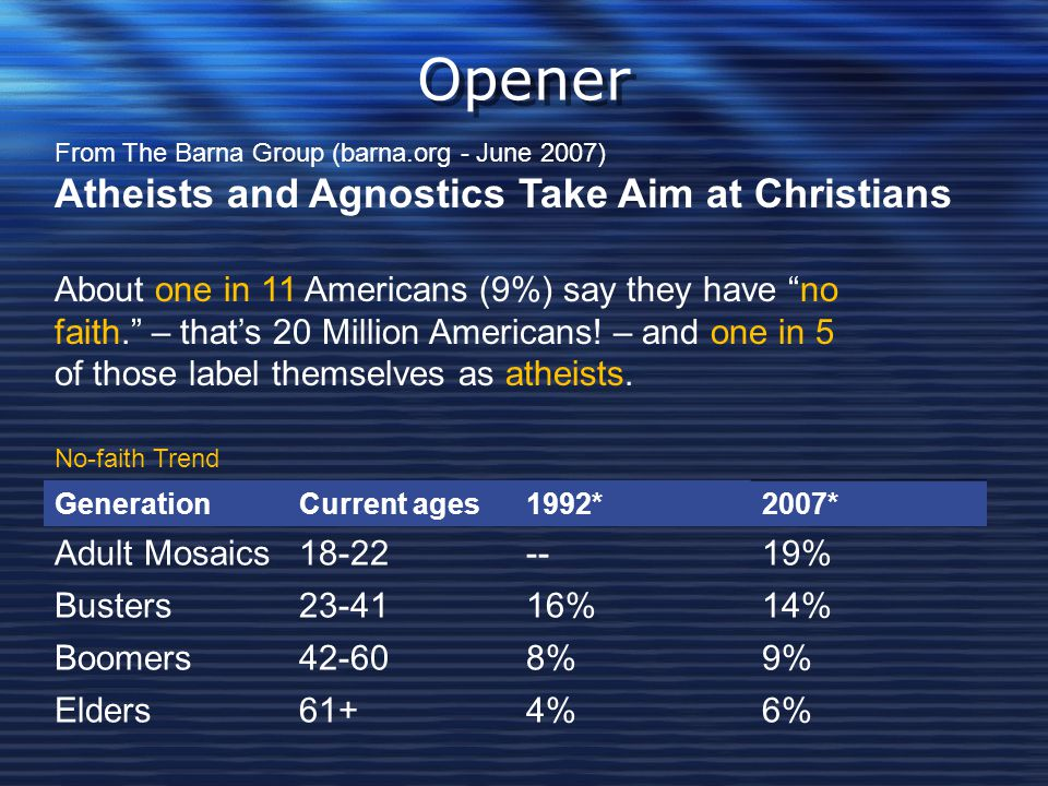 Opener Atheists and Agnostics Take Aim at Christians