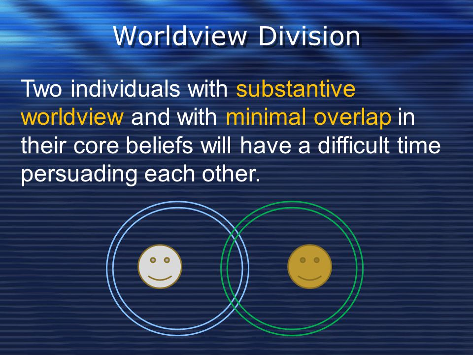 Worldview Division