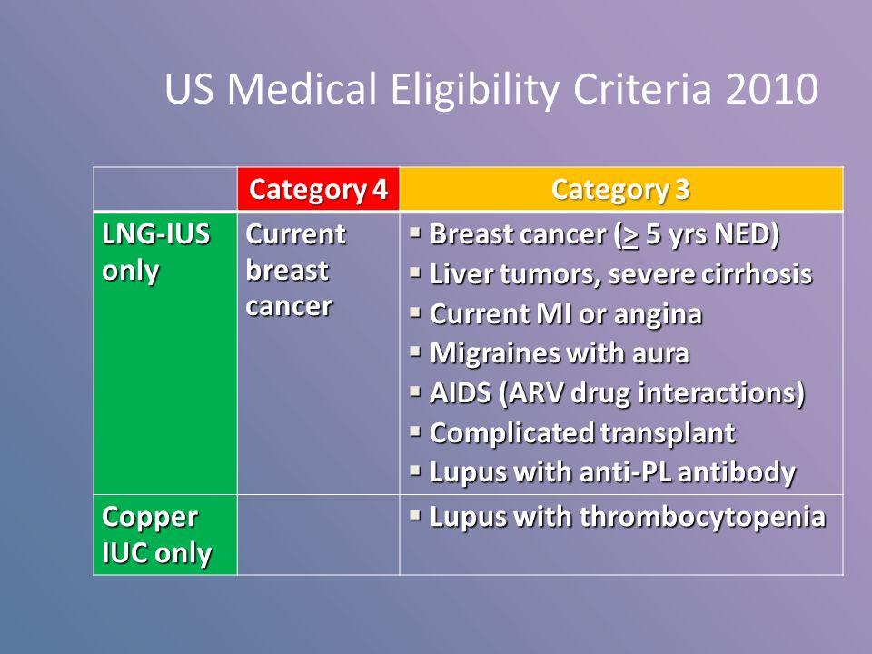 US Medical Eligibility Criteria 2010