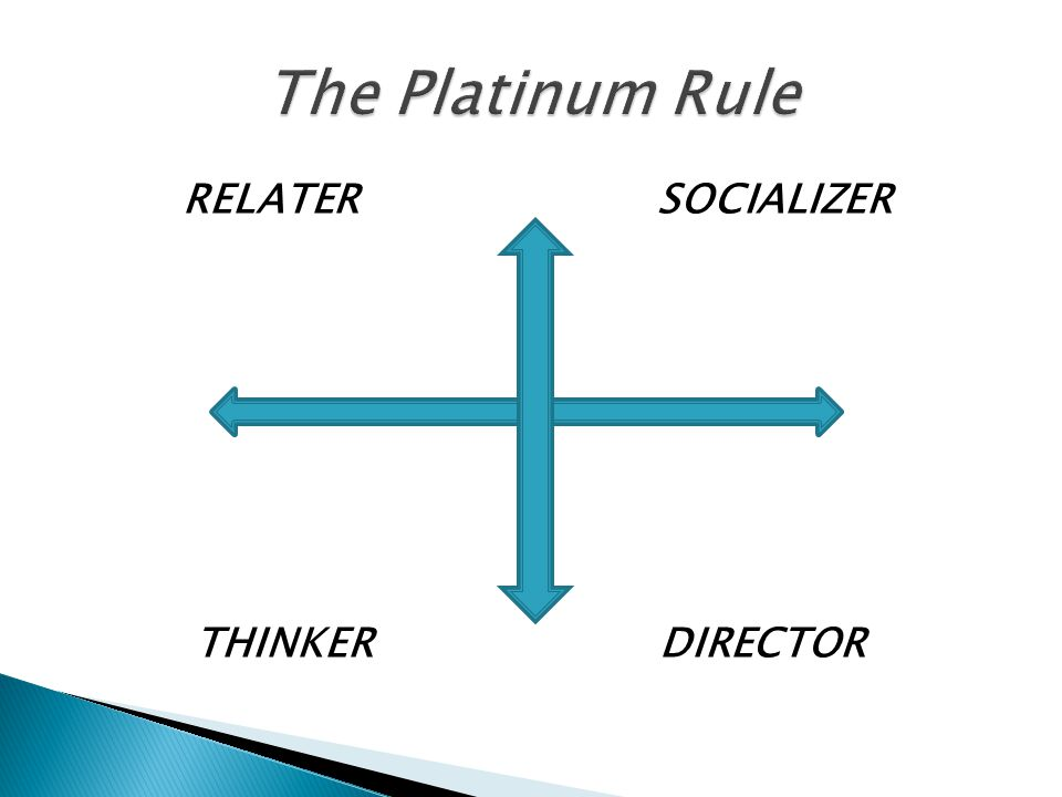 The Platinum Rule RELATER SOCIALIZER THINKER DIRECTOR