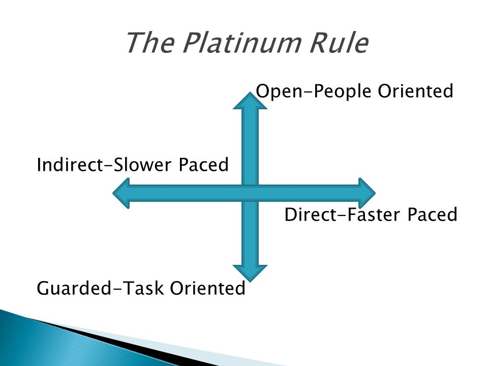 The Platinum Rule Open-People Oriented Indirect-Slower Paced