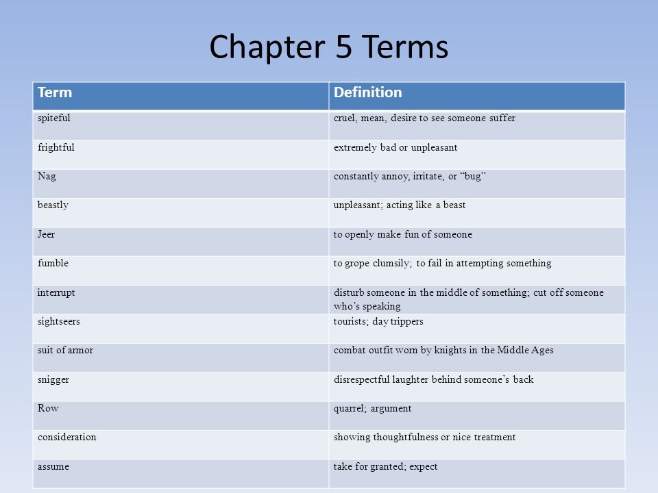 Chapter 5 Terms Term Definition spiteful