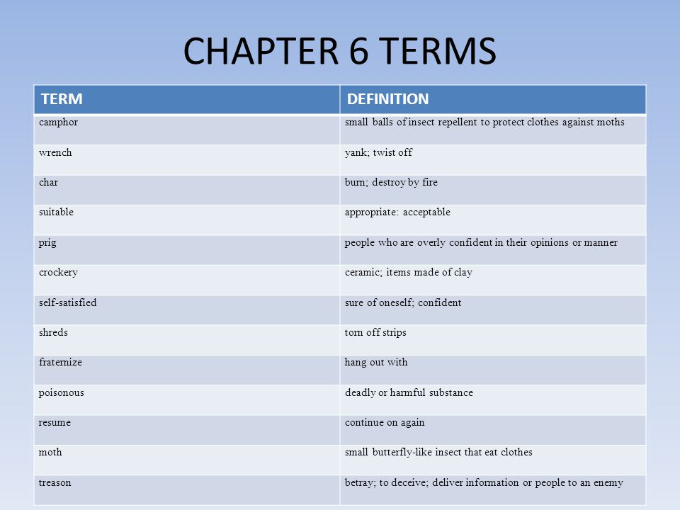 CHAPTER 6 TERMS TERM DEFINITION camphor