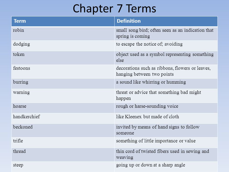 Chapter 7 Terms Term Definition robin