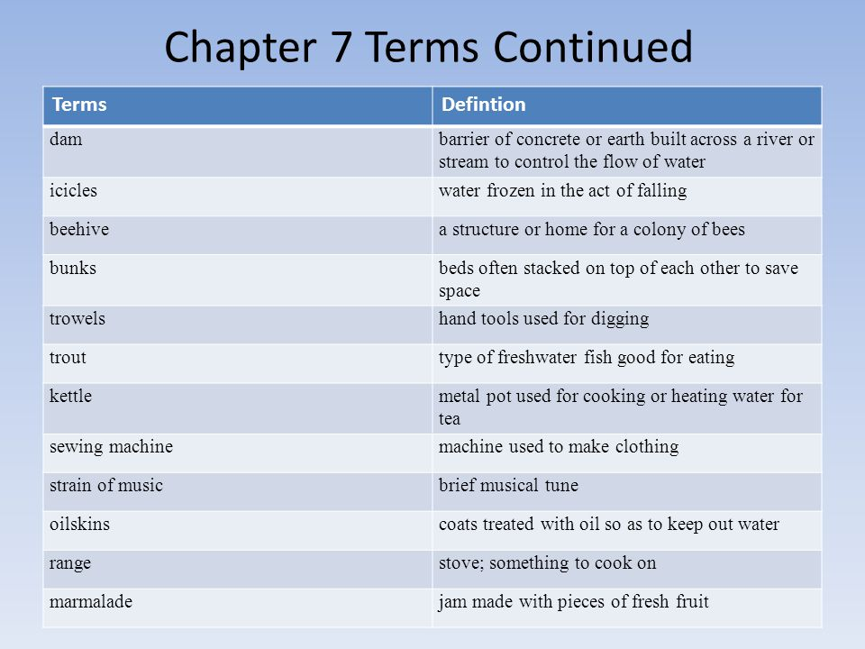Chapter 7 Terms Continued
