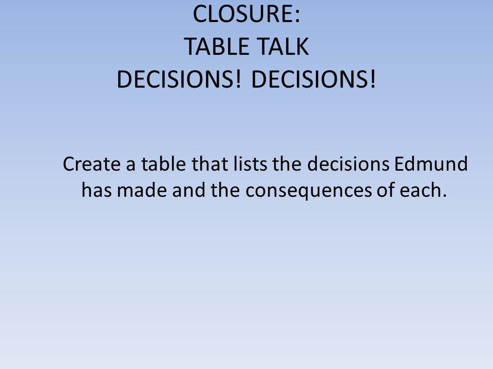 CLOSURE: TABLE TALK DECISIONS! DECISIONS!