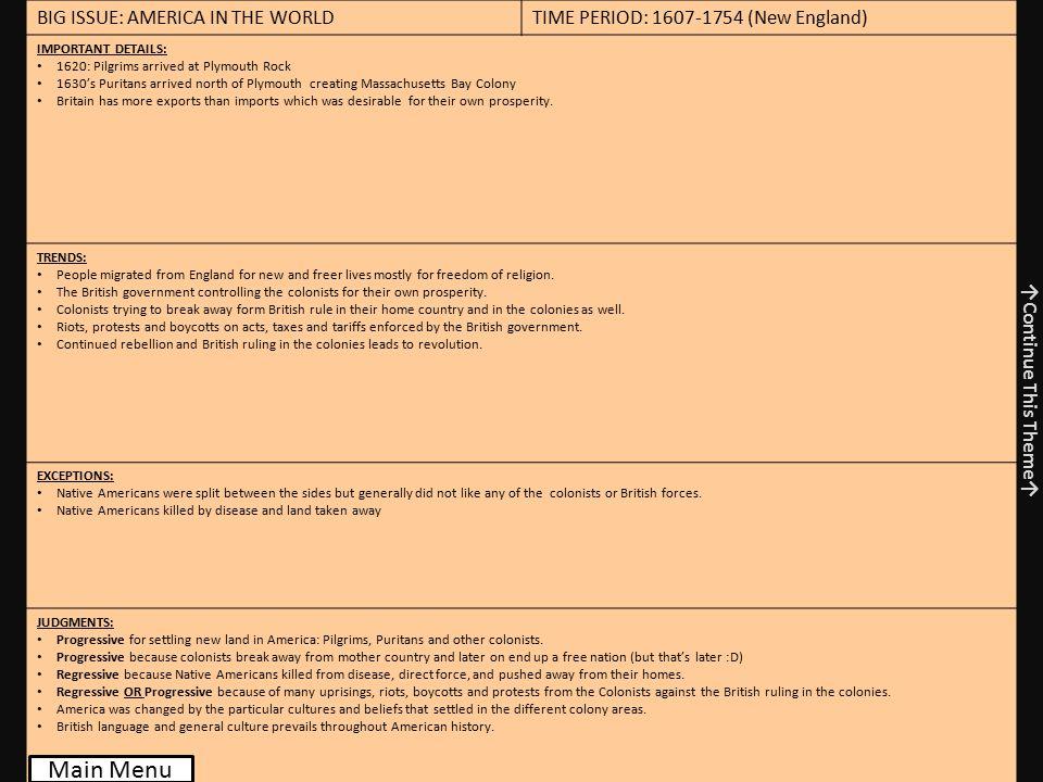 Main Menu BIG ISSUE: AMERICA IN THE WORLD