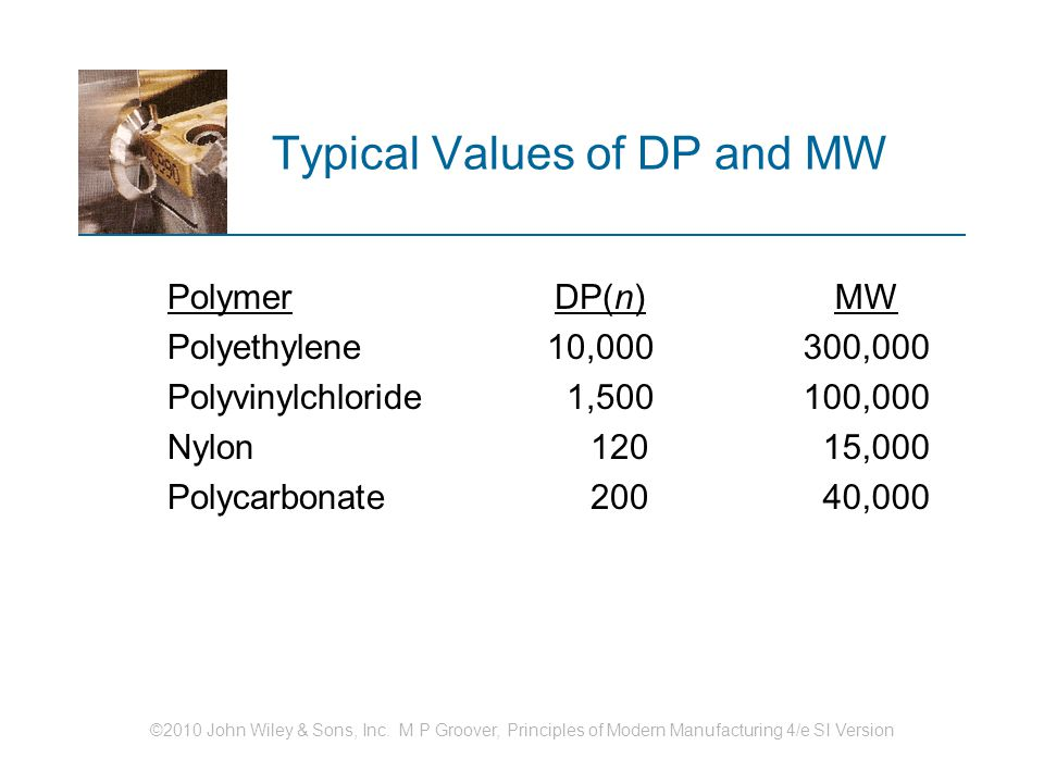 Typical Values of DP and MW