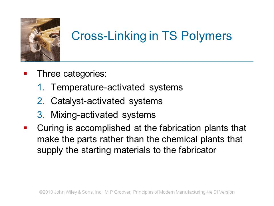 Cross-Linking in TS Polymers