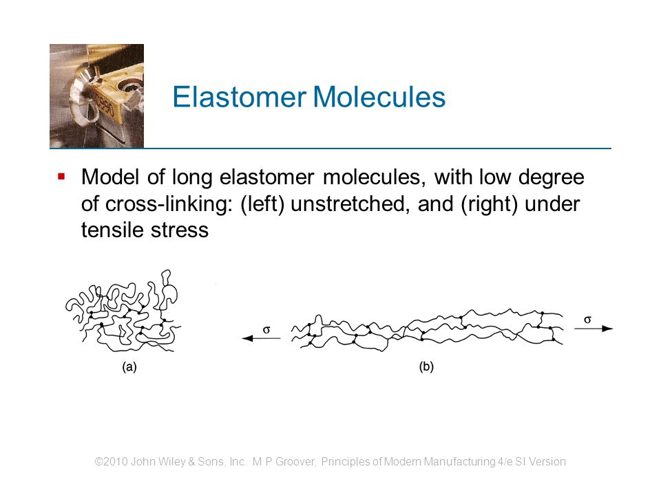 Elastomer Molecules Model of long elastomer molecules, with low degree of cross‑linking: (left) unstretched, and (right) under tensile stress.