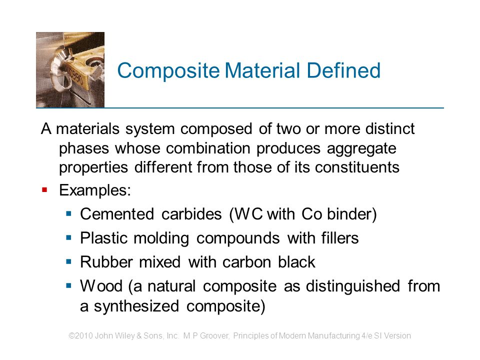 Composite Material Defined