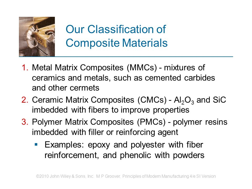 Our Classification of Composite Materials