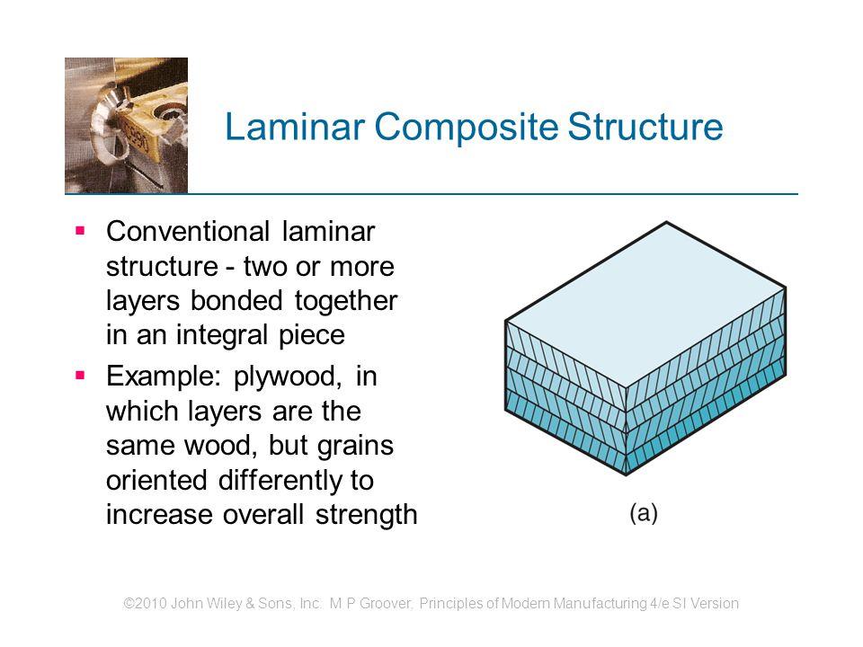 Laminar Composite Structure
