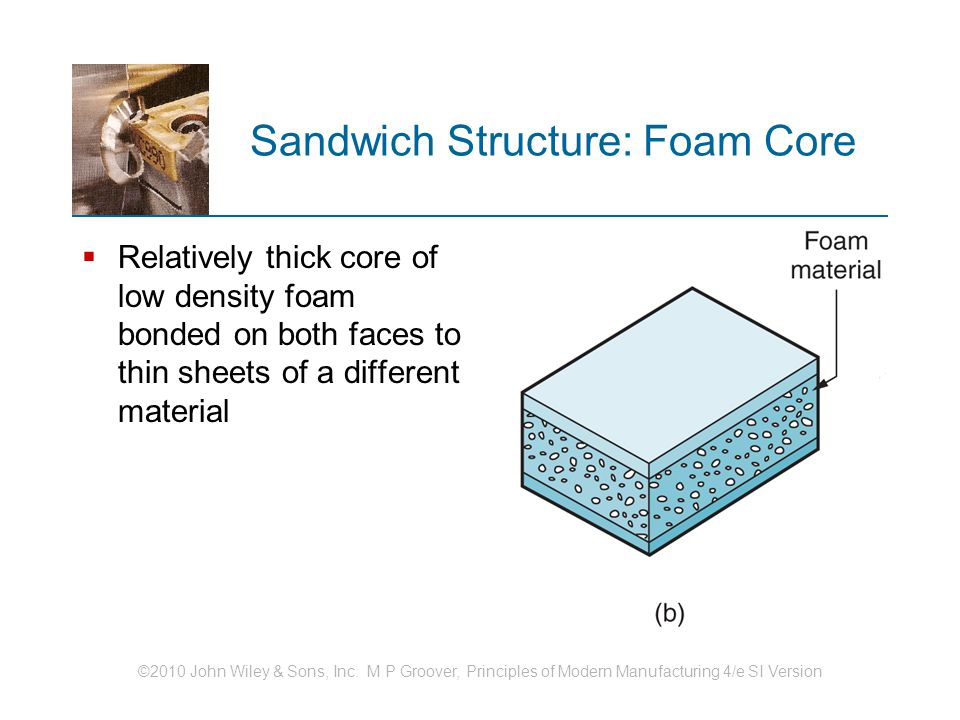 Sandwich Structure: Foam Core