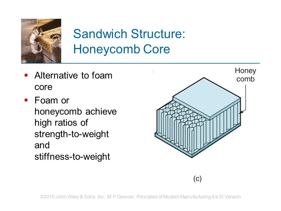 Sandwich Structure: Honeycomb Core