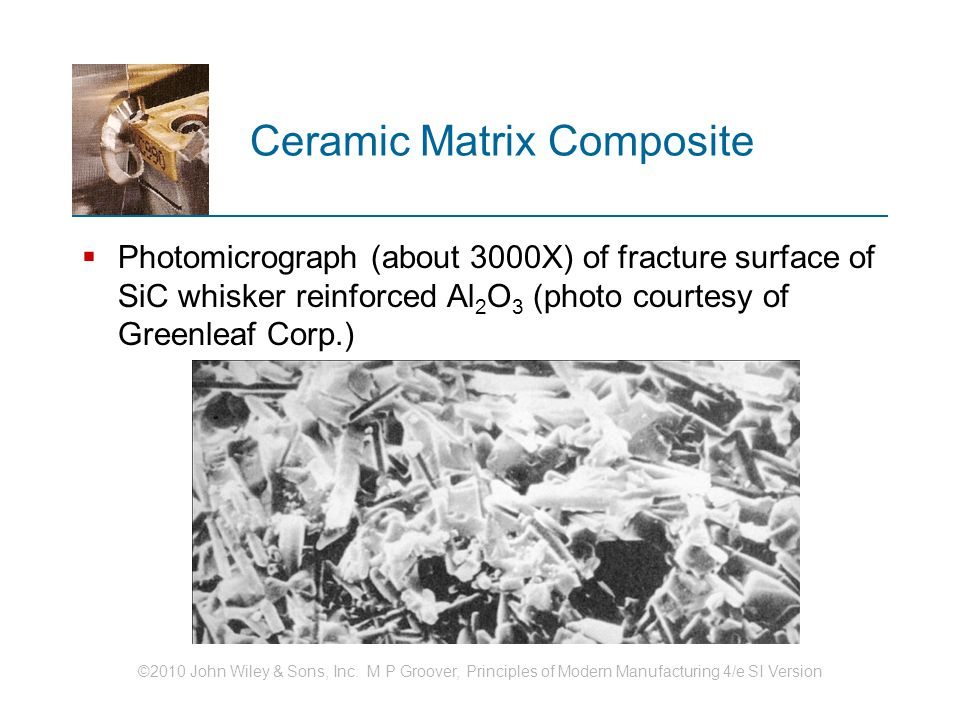 Ceramic Matrix Composite