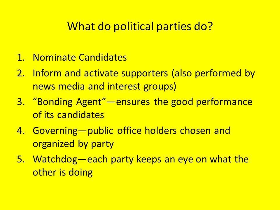 What do political parties do