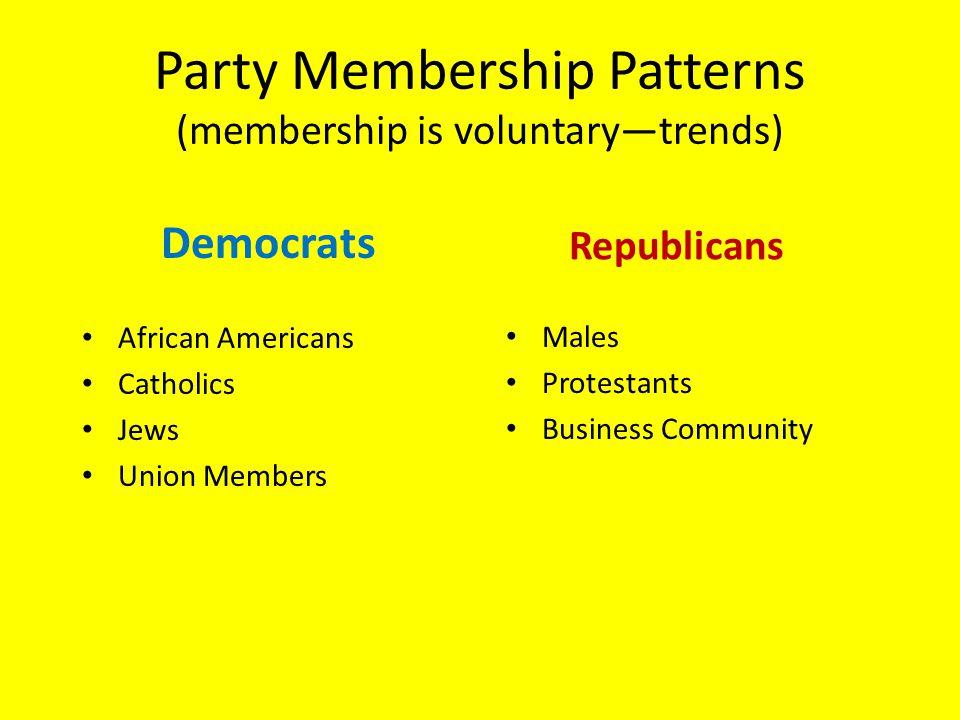 Party Membership Patterns (membership is voluntary—trends)