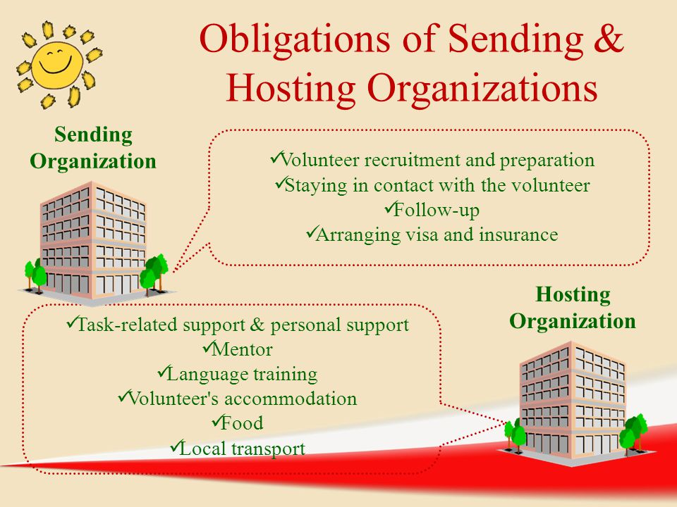 Obligations of Sending & Hosting Organizations