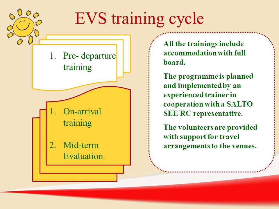 EVS training cycle Pre- departure training On-arrival training
