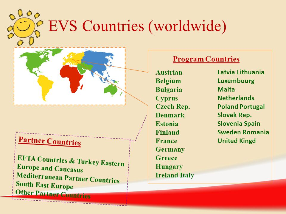 EVS Countries (worldwide)