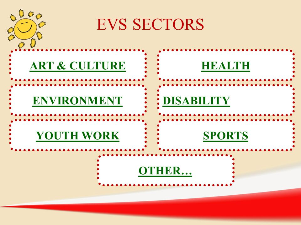 EVS SECTORS ART & CULTURE HEALTH ENVIRONMENT DISABILITY YOUTH WORK