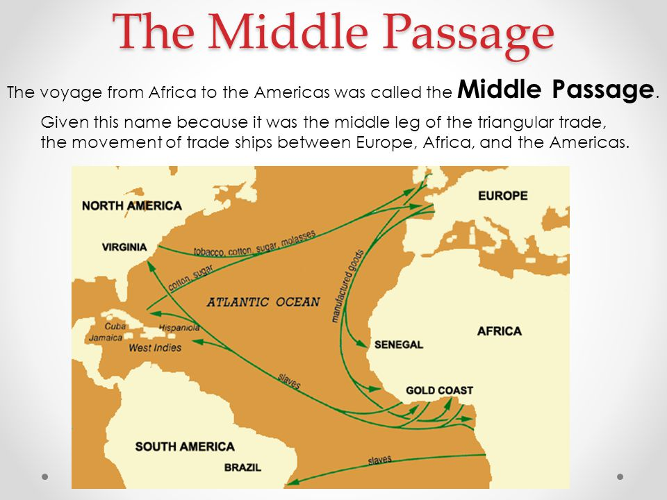 The Middle Passage The voyage from Africa to the Americas was called the Middle Passage.