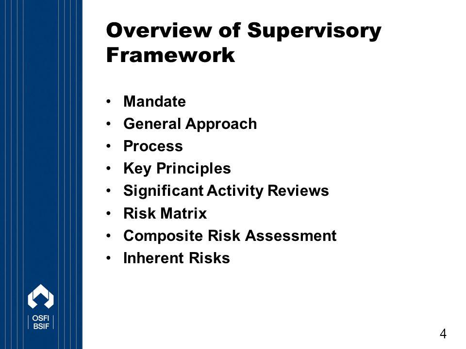 Overview of Supervisory Framework