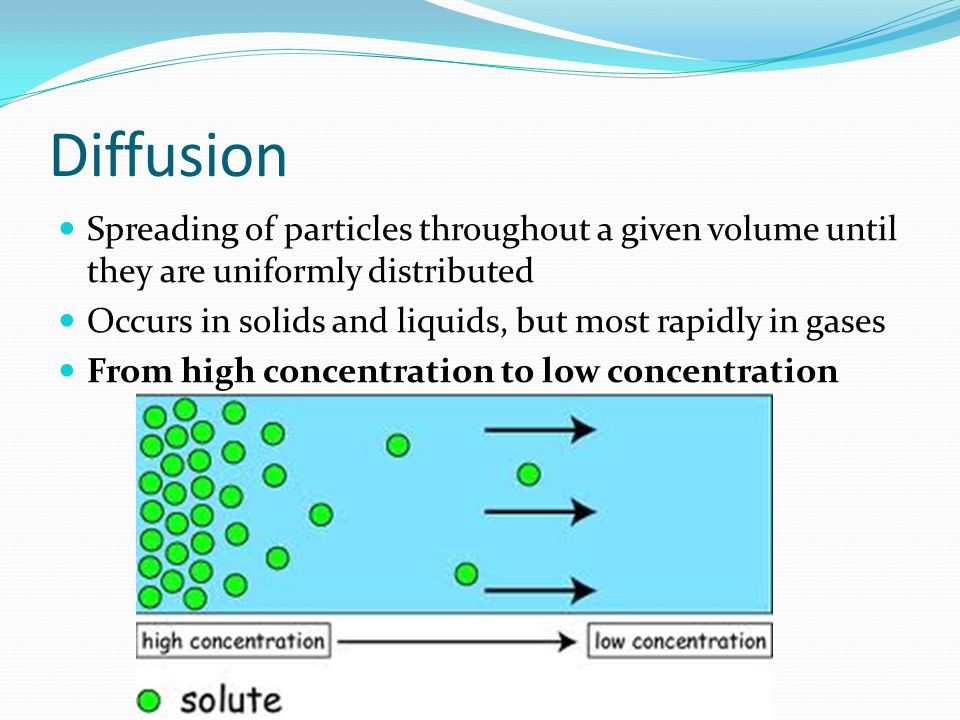 Diffusion Spreading of particles throughout a given volume until they are uniformly distributed.